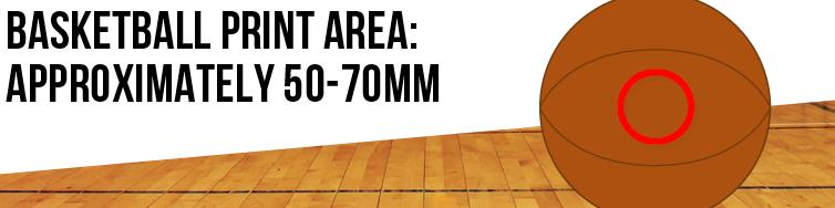 Basketball Print Area